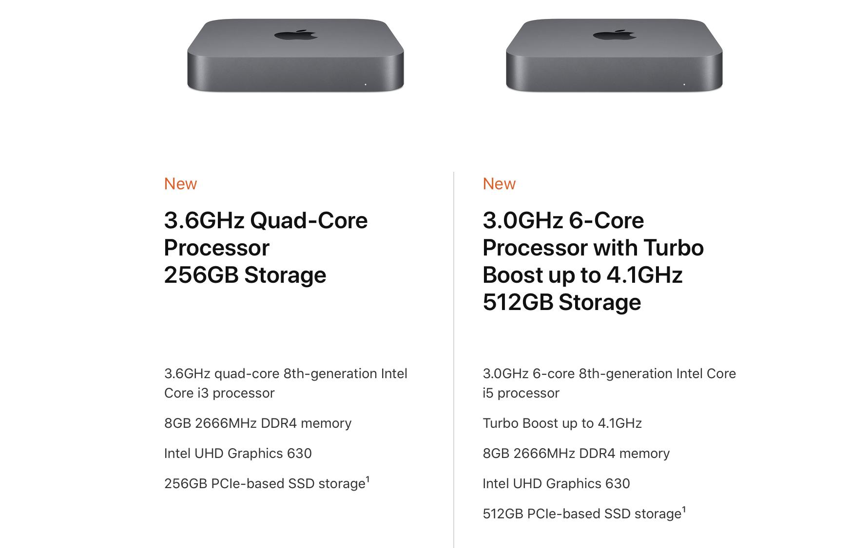 Apples minsta dator Mac Mini får även den en liten uppdatering