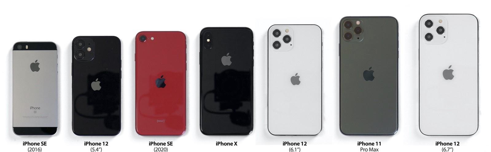 iPhone 12 kommer att vara mindre än iPhone SE (2020)